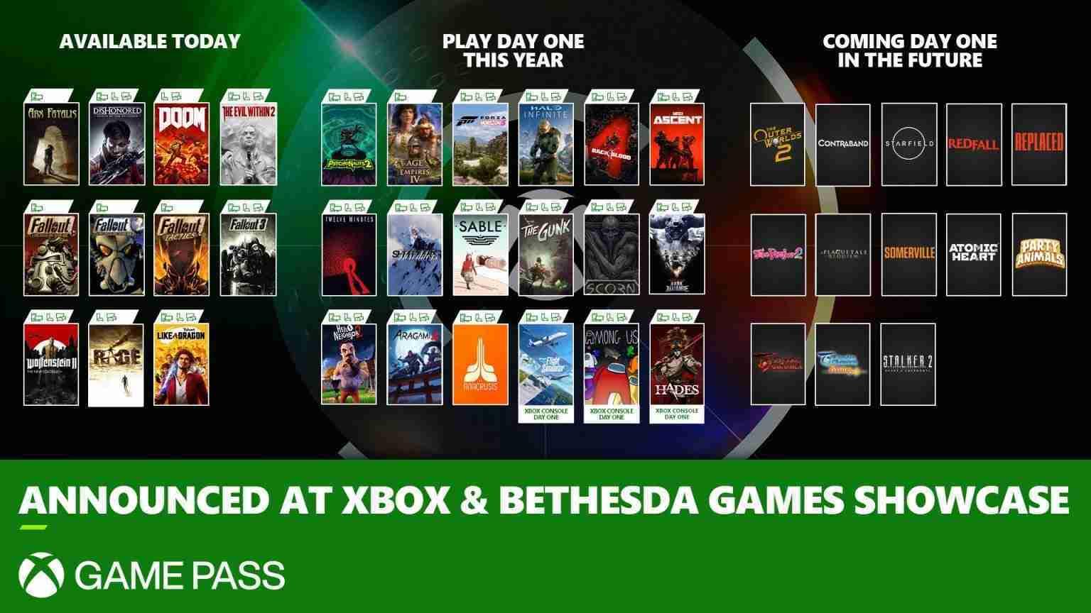 Xbox Game Pass future